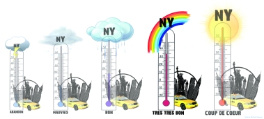 Termométre - Tres tres bon